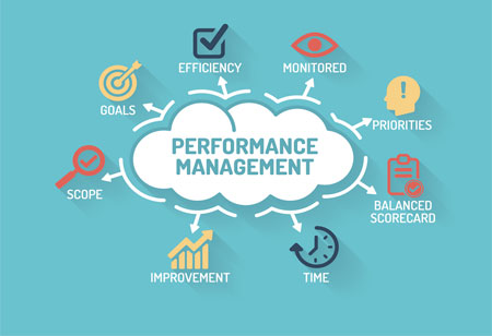 What makes Performance Management System Important?