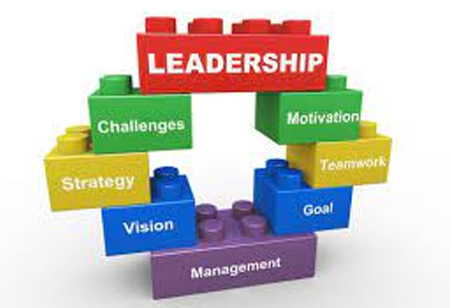 Three Ways to Improve Leadership Skills