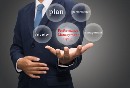 Performance Management Cycle - A Must for Every Management
